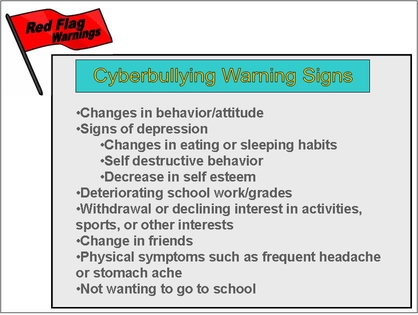 cyber bullying persuasive essay Internet users worldwide thrive to find out how to avoid getting cyber bullied the problem that many educators and scholars face is that many people are still ignorant on what cyber bullying means writing a persuasive cyber bullying speech requires skill and intensive research find out how to.